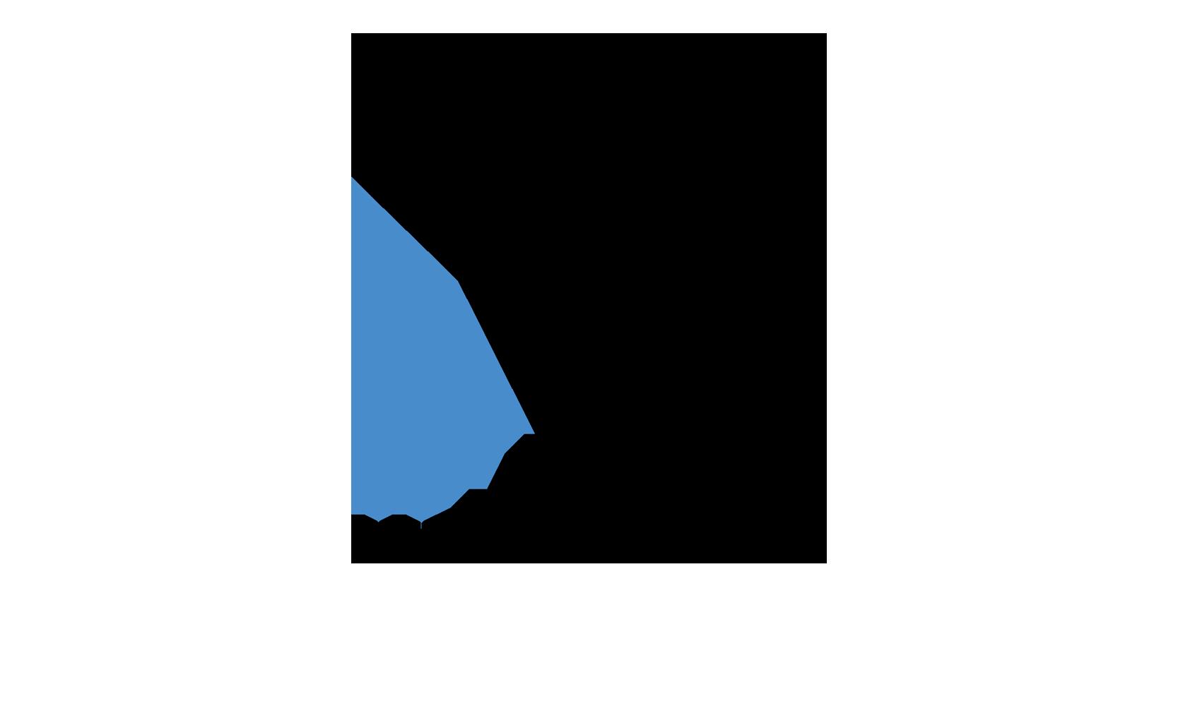Melsaro-Logo
